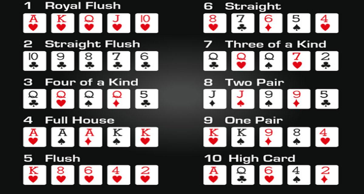cara bermain bandar poker online